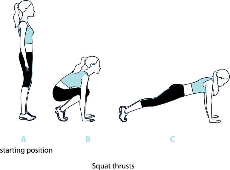 How to Squat Thrust chart