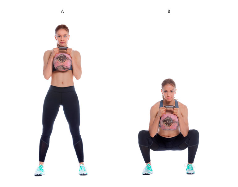 how to Goblet Squat chart
