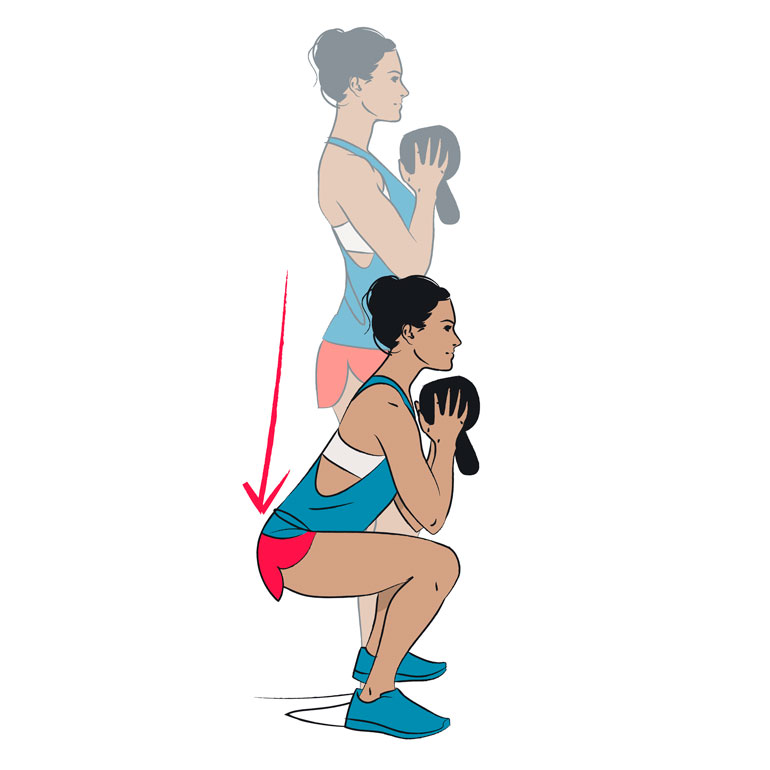 how to Goblet Squat with kettlebell chart