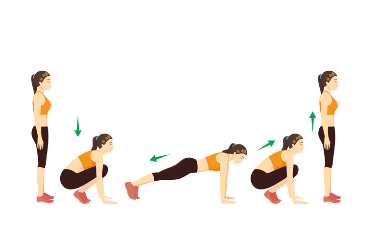 how to do Squat Thrusts chart