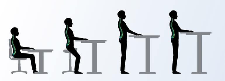 proper sitting positions chart